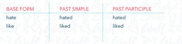 Tabla de verbos regulares terminados en e con su past simple y past participle