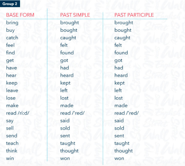Tabla de verbos irregulares en inglés - grupo 2